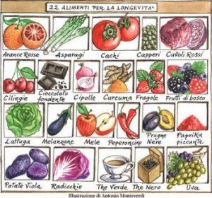 30-smart-food-1 5